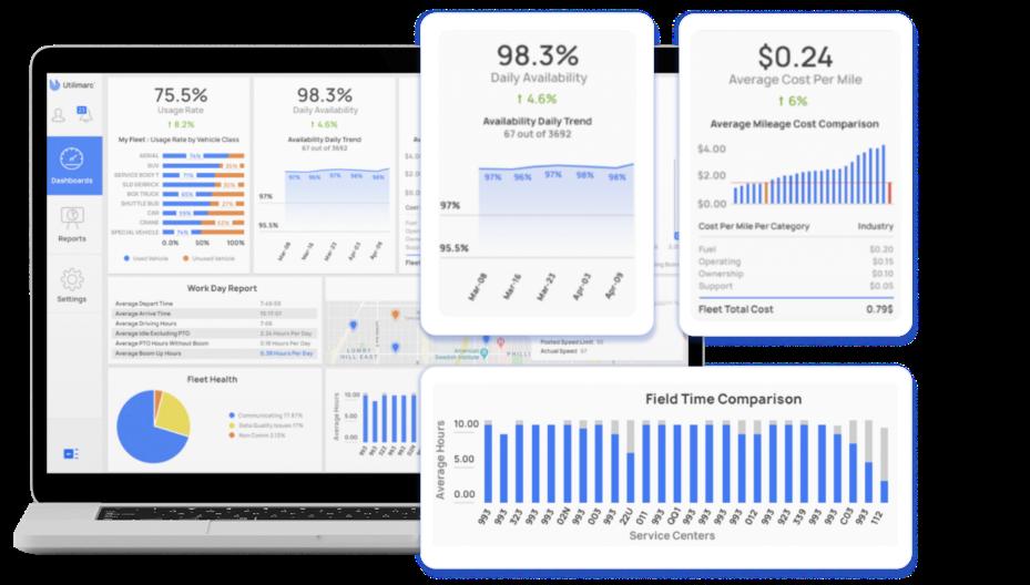 fleet data analytics