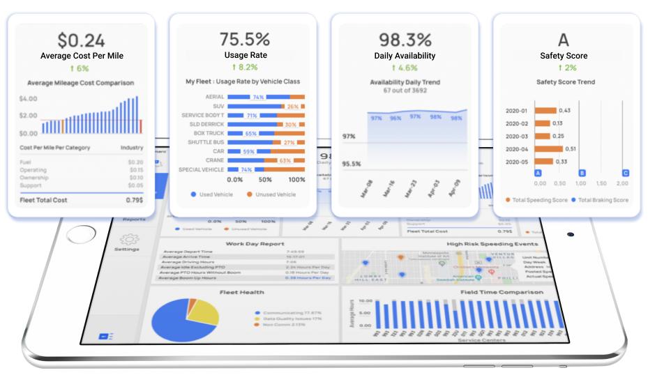 fleet analytics dashboard